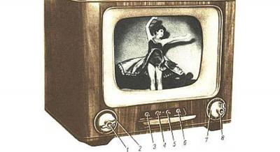 Il primo televisore a colori...
